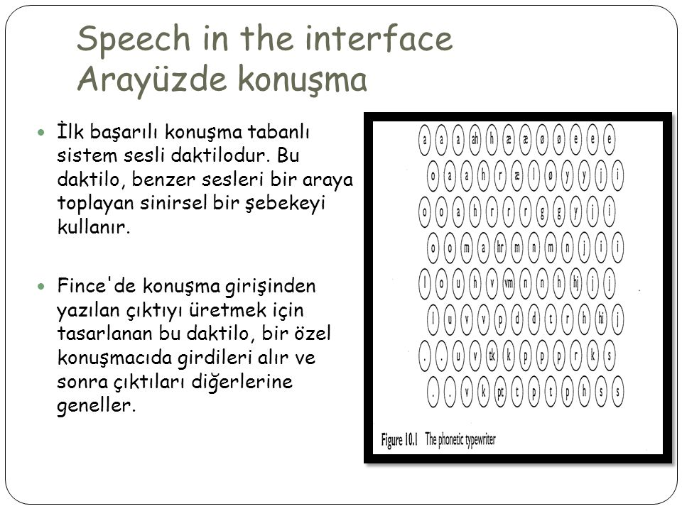 Speech in the interface Arayüzde konuşma