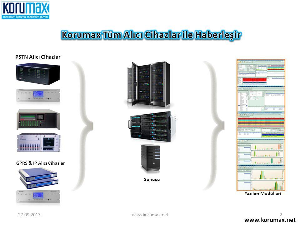 Korumax Tüm Alıcı Cihazlar ile Haberleşir GPRS & IP Alıcı Cihazlar