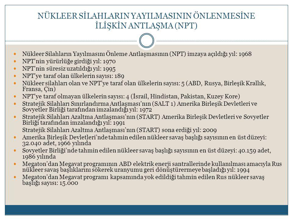 NÜKLEER SİLAHLARIN YAYILMASININ ÖNLENMESİNE İLİŞKİN ANTLAŞMA (NPT)