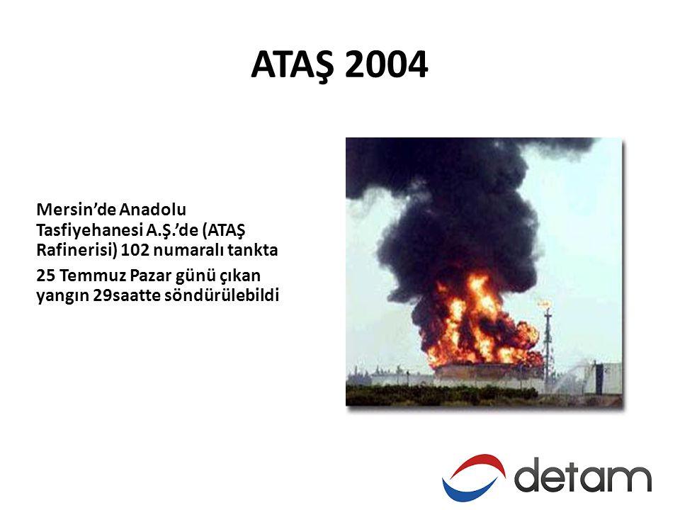 ATAŞ 2004 Mersin'de Anadolu Tasfiyehanesi A.Ş.'de (ATAŞ Rafinerisi) 102 numaralı tankta 25 Temmuz Pazar günü çıkan yangın 29saatte söndürülebildi