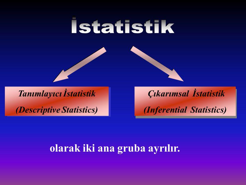 İstatistik olarak iki ana gruba ayrılır. Tanımlayıcı İstatistik