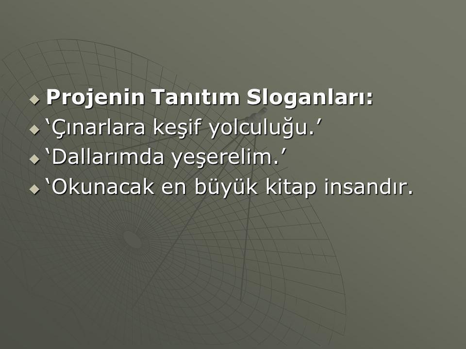 Projenin Tanıtım Sloganları: