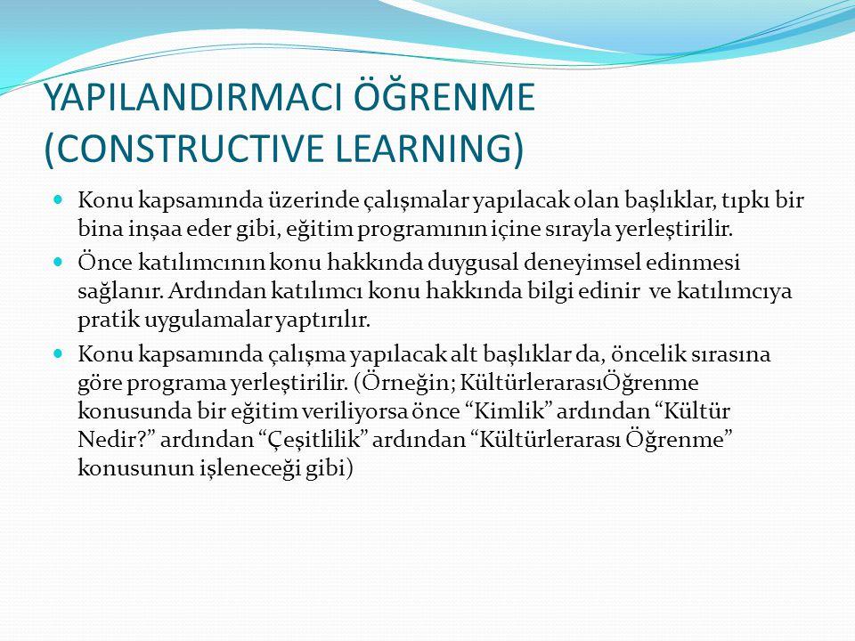 YAPILANDIRMACI ÖĞRENME (CONSTRUCTIVE LEARNING)