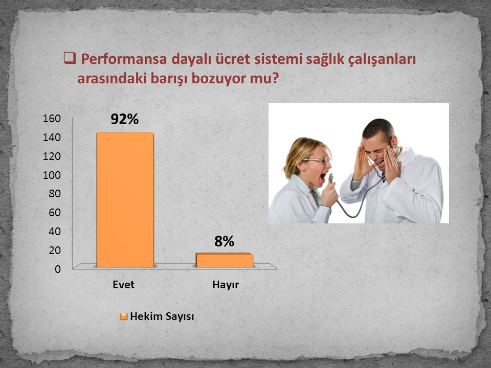 Performansa dayalı ücret sistemi sağlık çalışanları
