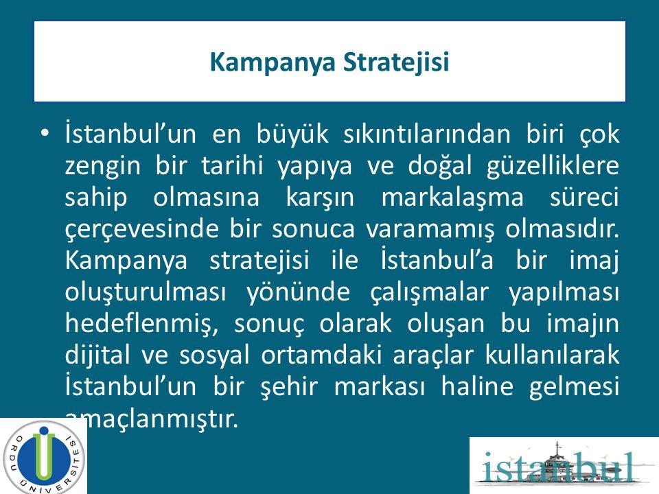 Kampanya Stratejisi