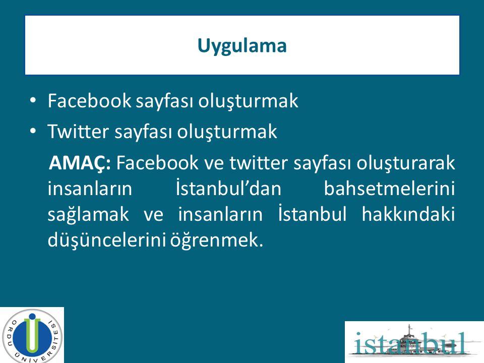Uygulama Facebook sayfası oluşturmak. Twitter sayfası oluşturmak.
