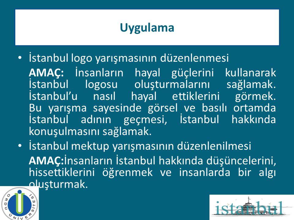 Uygulama İstanbul logo yarışmasının düzenlenmesi