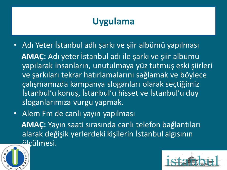 Uygulama Adı Yeter İstanbul adlı şarkı ve şiir albümü yapılması