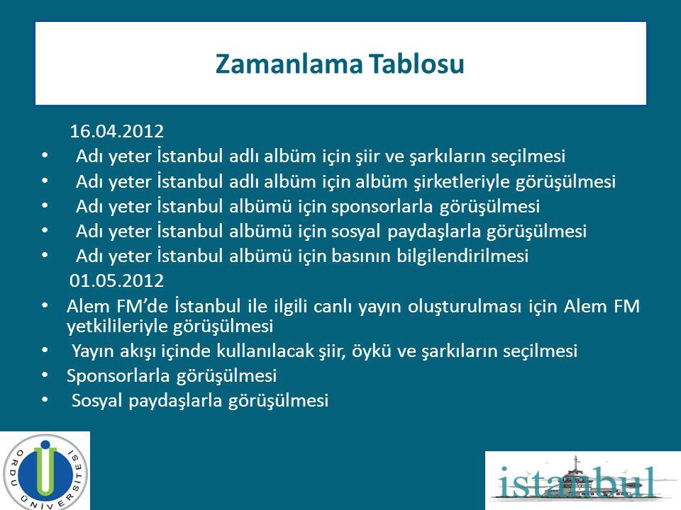 Zamanlama Tablosu 16.04.2012. Adı yeter İstanbul adlı albüm için şiir ve şarkıların seçilmesi.