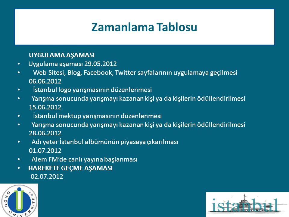 Zamanlama Tablosu UYGULAMA AŞAMASI Uygulama aşaması 29.05.2012