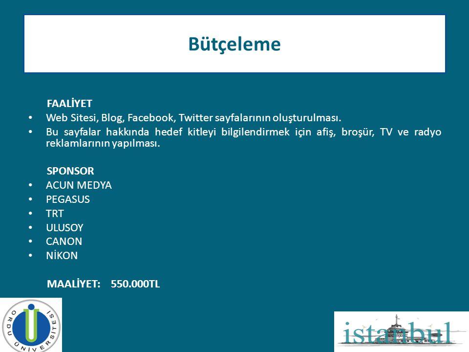 Bütçeleme FAALİYET. Web Sitesi, Blog, Facebook, Twitter sayfalarının oluşturulması.
