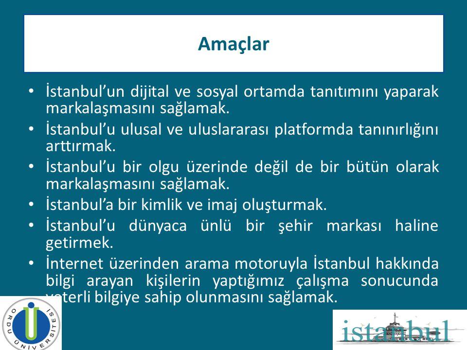 Amaçlar İstanbul'un dijital ve sosyal ortamda tanıtımını yaparak markalaşmasını sağlamak.
