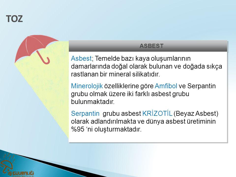 TOZ ASBEST. Asbest; Temelde bazı kaya oluşumlarının damarlarında doğal olarak bulunan ve doğada sıkça rastlanan bir mineral silikatıdır.