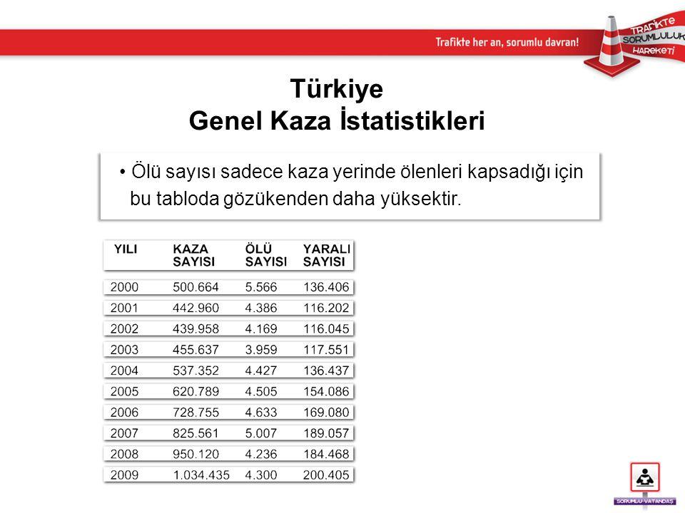 Türkiye Genel Kaza İstatistikleri
