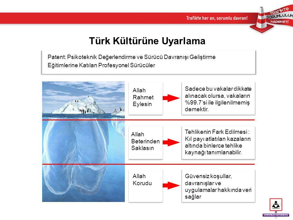 Türk Kültürüne Uyarlama