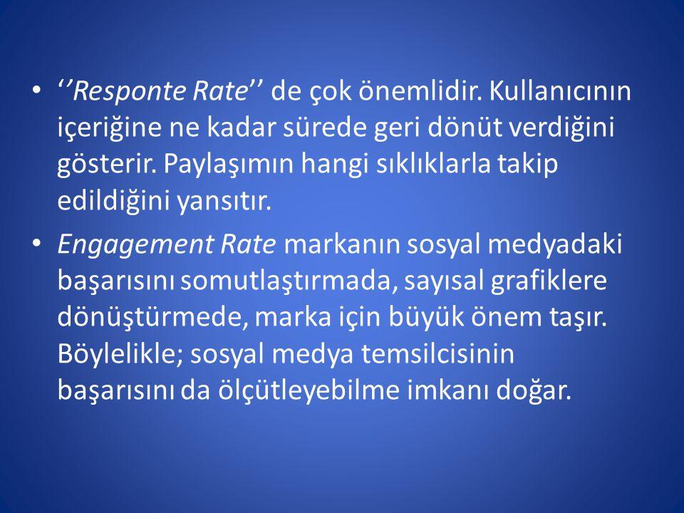 ''Responte Rate'' de çok önemlidir