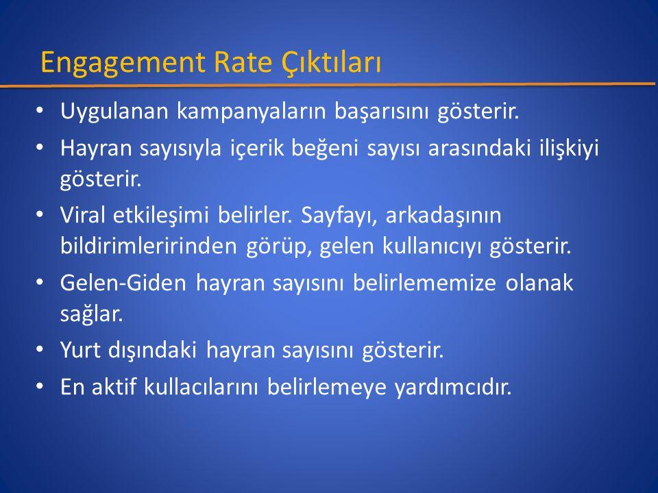 Engagement Rate Çıktıları