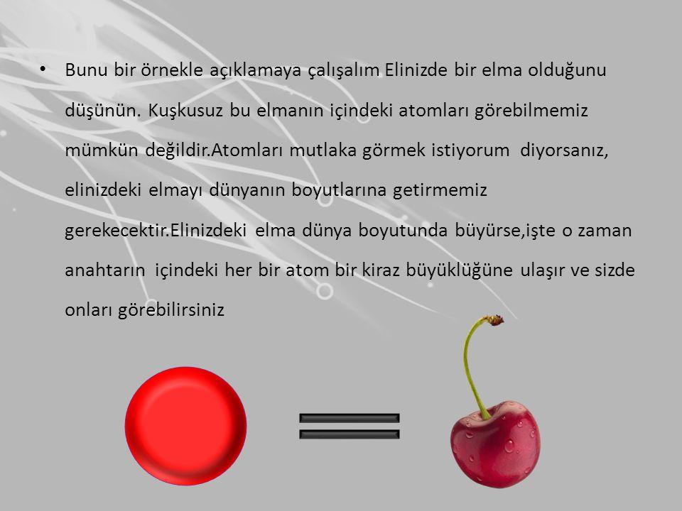 Bunu bir örnekle açıklamaya çalışalım Elinizde bir elma olduğunu düşünün.