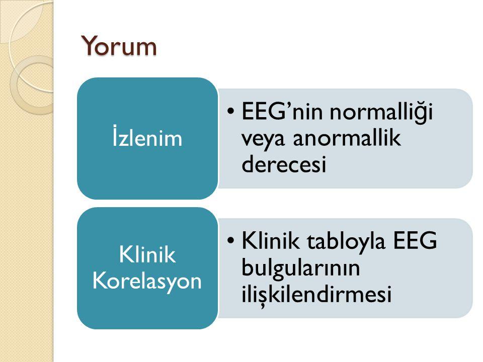 Yorum İzlenim EEG'nin normalliği veya anormallik derecesi