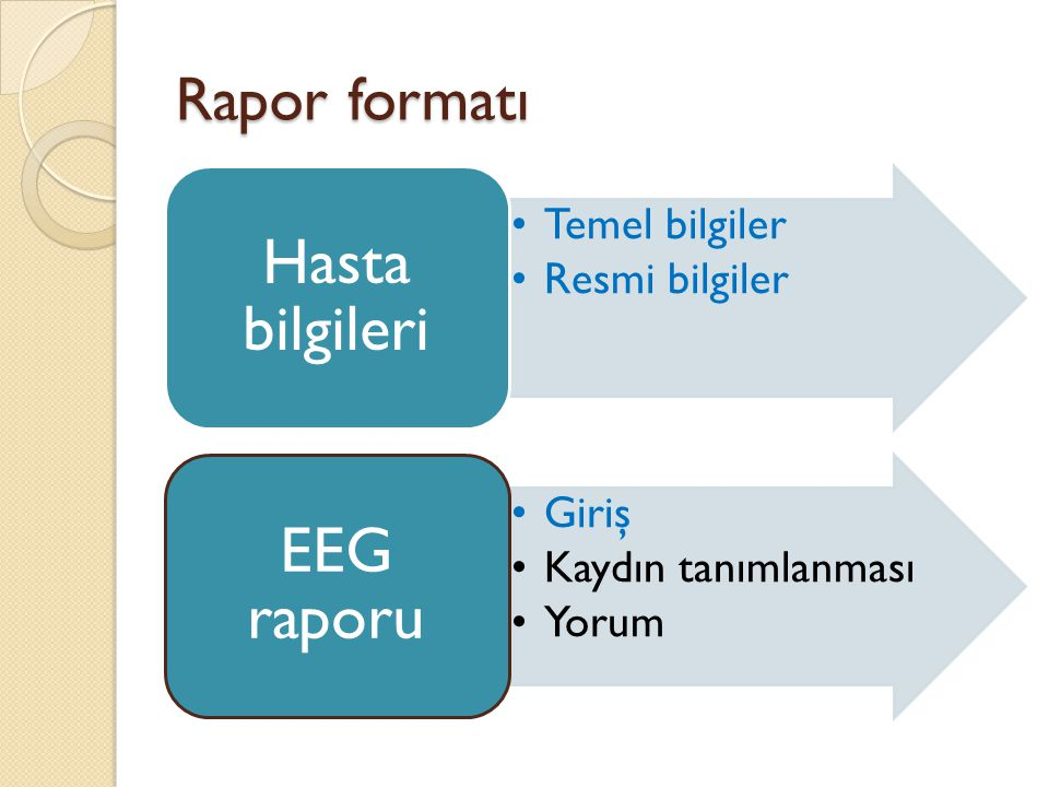 Hasta bilgileri EEG raporu Rapor formatı Temel bilgiler Resmi bilgiler