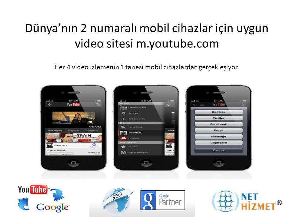 Dünya'nın 2 numaralı mobil cihazlar için uygun video sitesi m. youtube