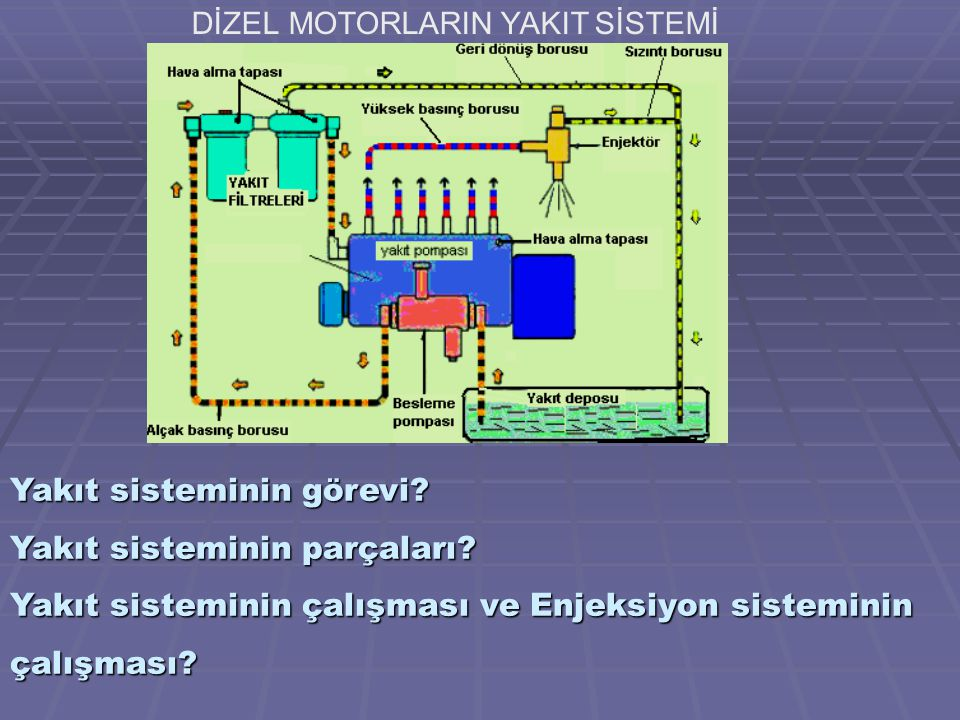 DİZEL MOTORLARIN YAKIT SİSTEMİ