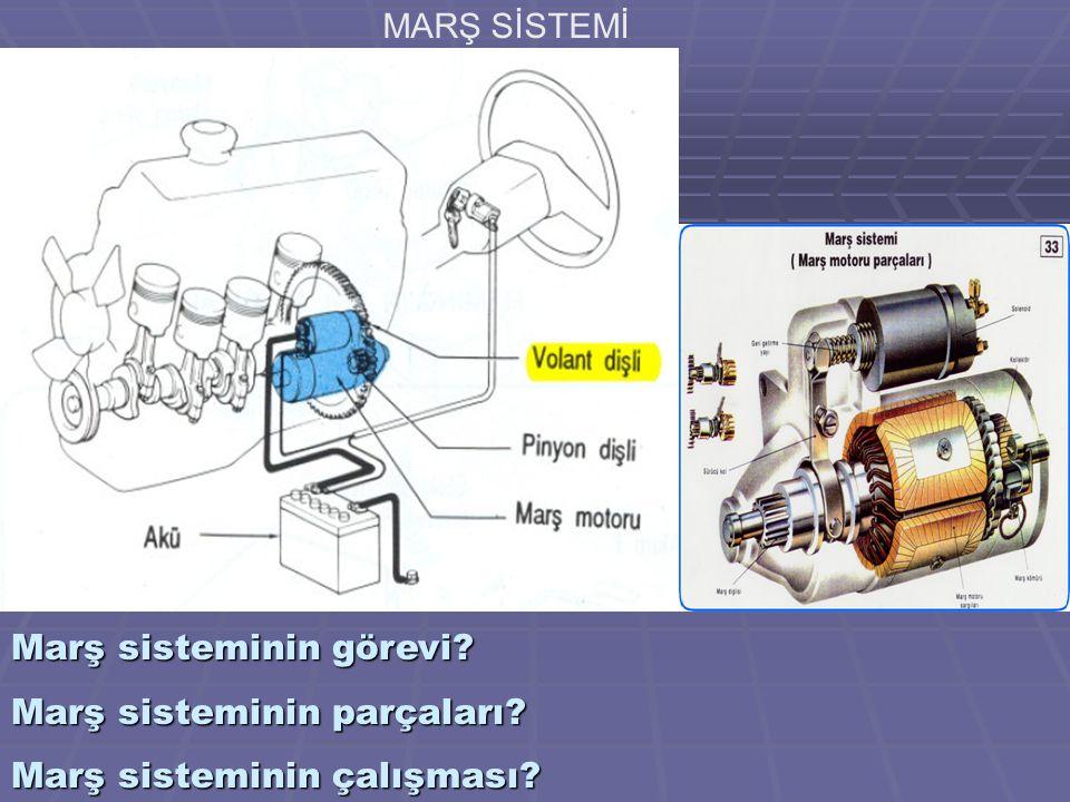 Marş sisteminin görevi Marş sisteminin parçaları