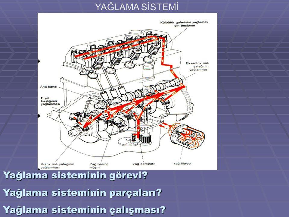 Yağlama sisteminin görevi Yağlama sisteminin parçaları