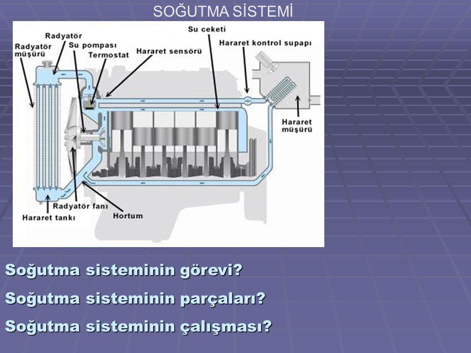 Soğutma sisteminin görevi Soğutma sisteminin parçaları