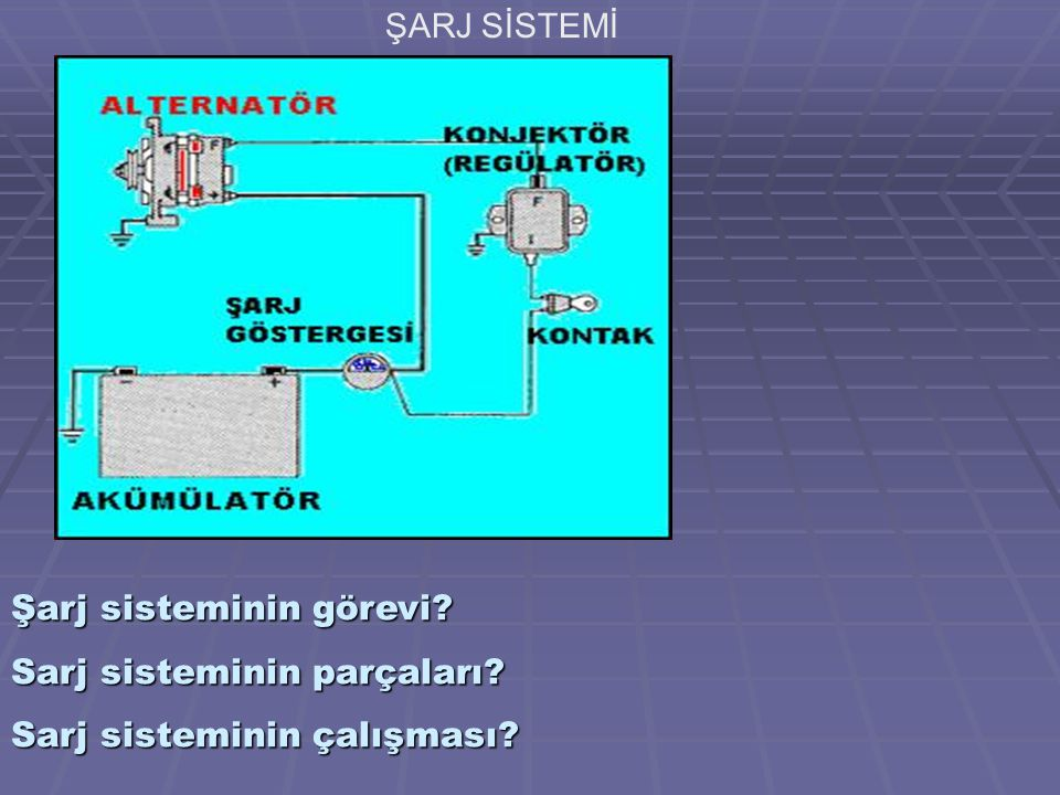 Şarj sisteminin görevi Sarj sisteminin parçaları