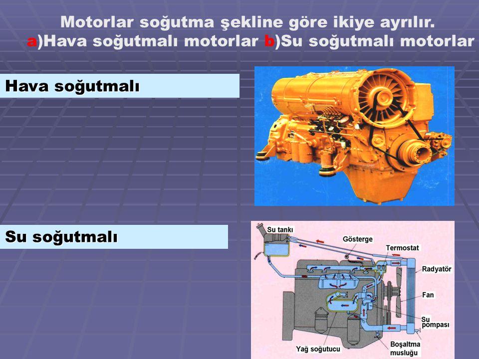 Motorlar soğutma şekline göre ikiye ayrılır