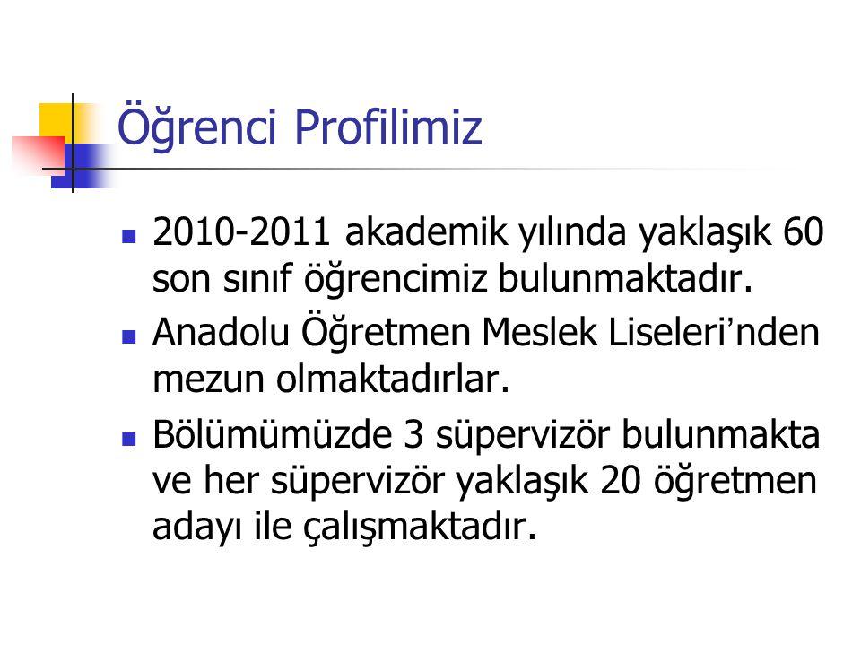 Öğrenci Profilimiz 2010-2011 akademik yılında yaklaşık 60 son sınıf öğrencimiz bulunmaktadır.