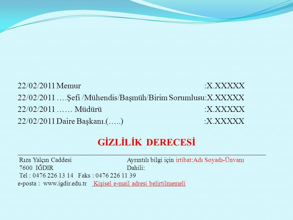 GİZLİLİK DERECESİ 22/02/2011 Memur :X.XXXXX