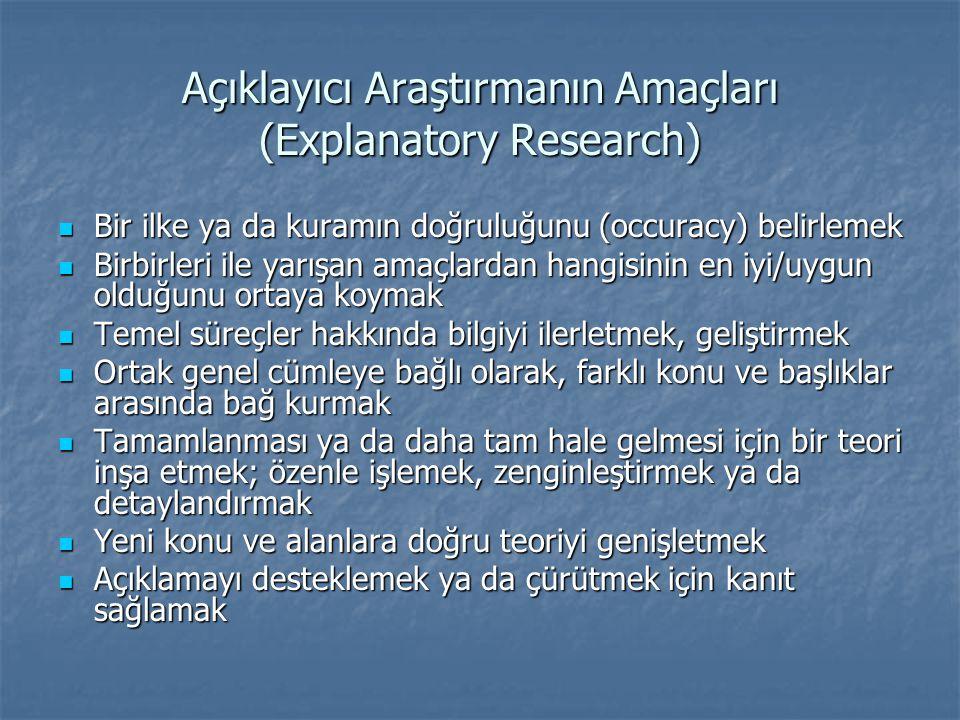 Açıklayıcı Araştırmanın Amaçları (Explanatory Research)