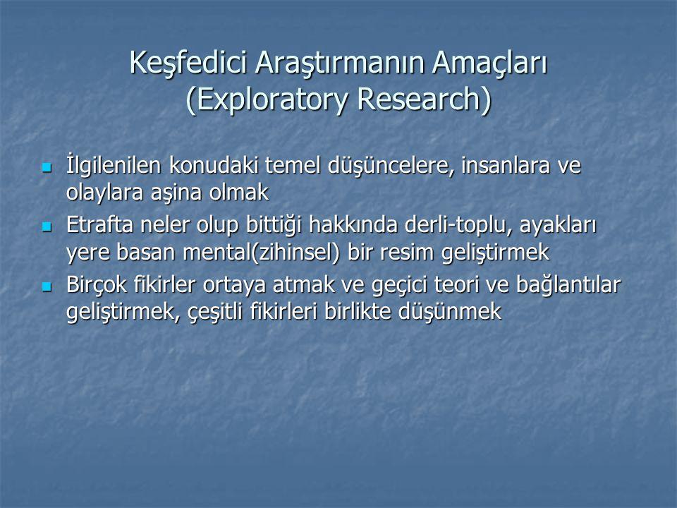Keşfedici Araştırmanın Amaçları (Exploratory Research)