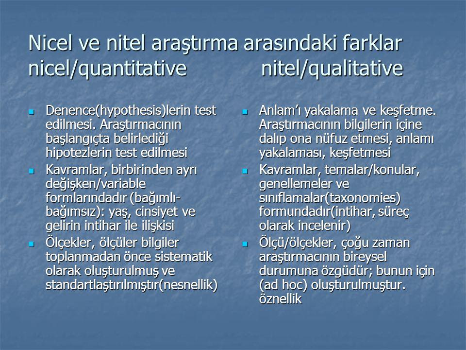 Nicel ve nitel araştırma arasındaki farklar nicel/quantitative