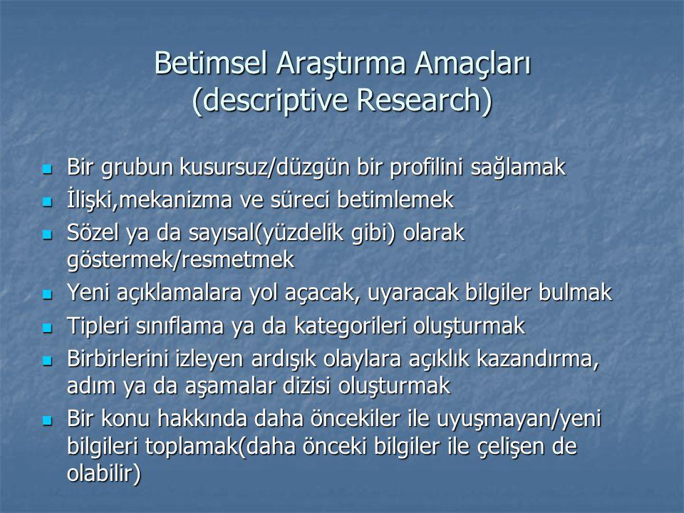 Betimsel Araştırma Amaçları (descriptive Research)