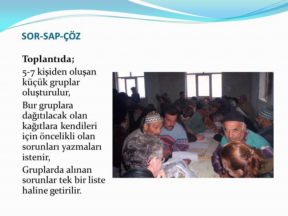 SOR-SAP-ÇÖZ Toplantıda; 5-7 kişiden oluşan küçük gruplar oluşturulur,