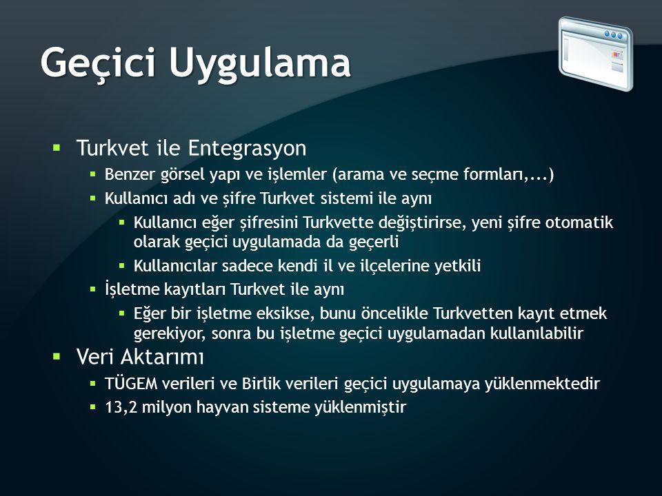 Geçici Uygulama Turkvet ile Entegrasyon Veri Aktarımı