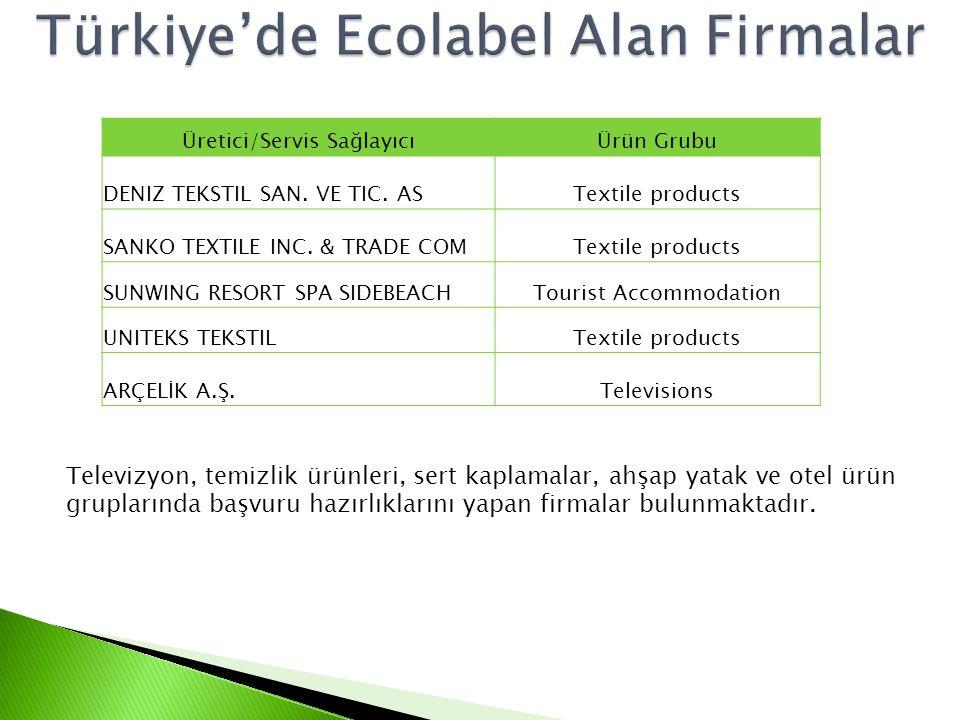 Türkiye'de Ecolabel Alan Firmalar