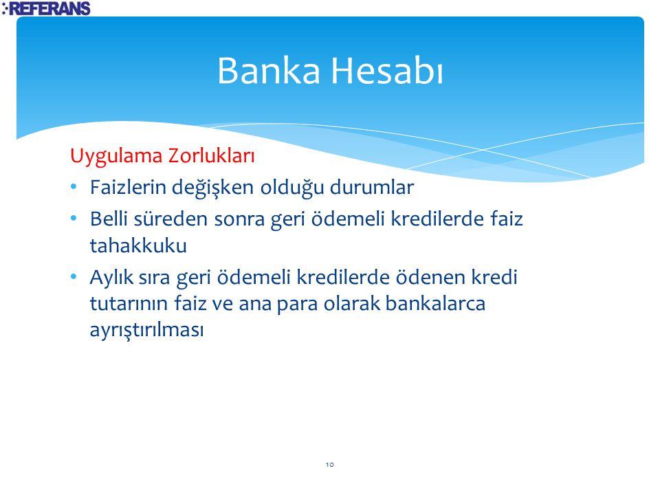 Banka Hesabı Uygulama Zorlukları Faizlerin değişken olduğu durumlar