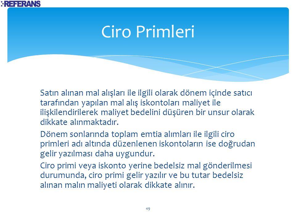 Ciro Primleri
