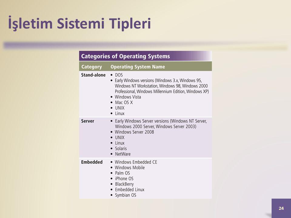 İşletim Sistemi Tipleri