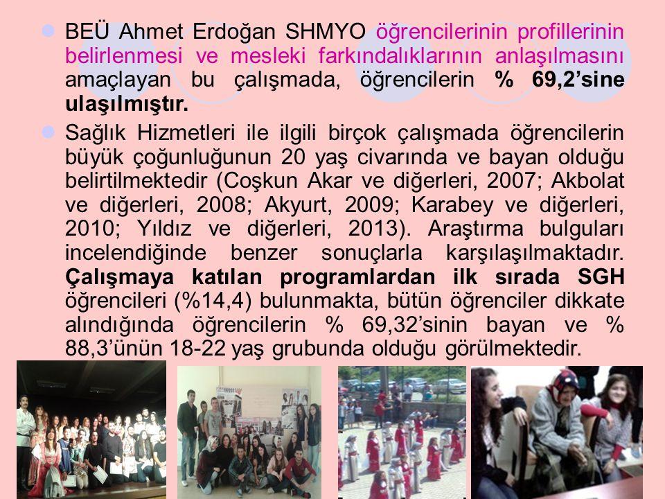 BEÜ Ahmet Erdoğan SHMYO öğrencilerinin profillerinin belirlenmesi ve mesleki farkındalıklarının anlaşılmasını amaçlayan bu çalışmada, öğrencilerin % 69,2'sine ulaşılmıştır.