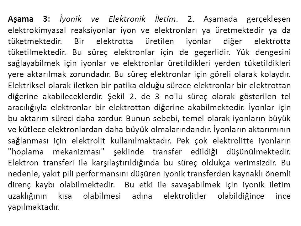 Aşama 3: İyonik ve Elektronik İletim. 2
