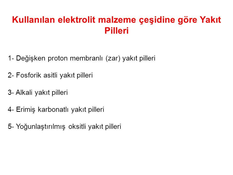 Kullanılan elektrolit malzeme çeşidine göre Yakıt Pilleri