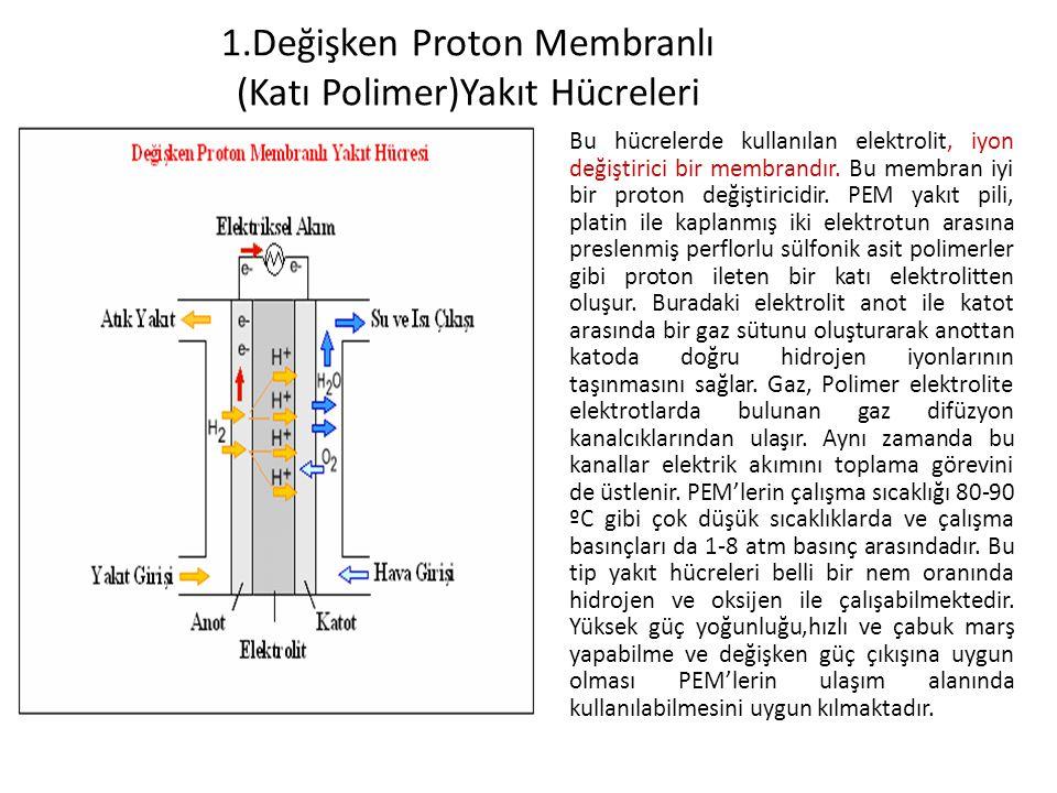 1.Değişken Proton Membranlı (Katı Polimer)Yakıt Hücreleri