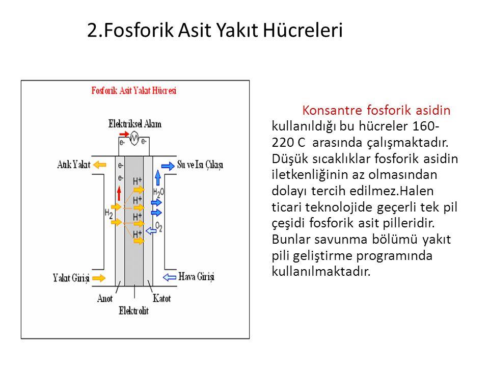 2.Fosforik Asit Yakıt Hücreleri