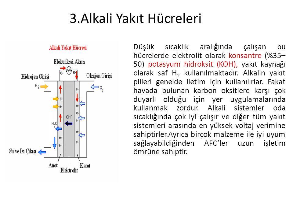 3.Alkali Yakıt Hücreleri