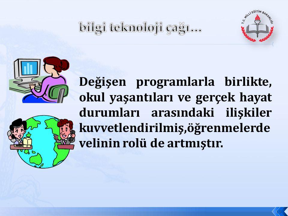 bilgi teknoloji çağı…